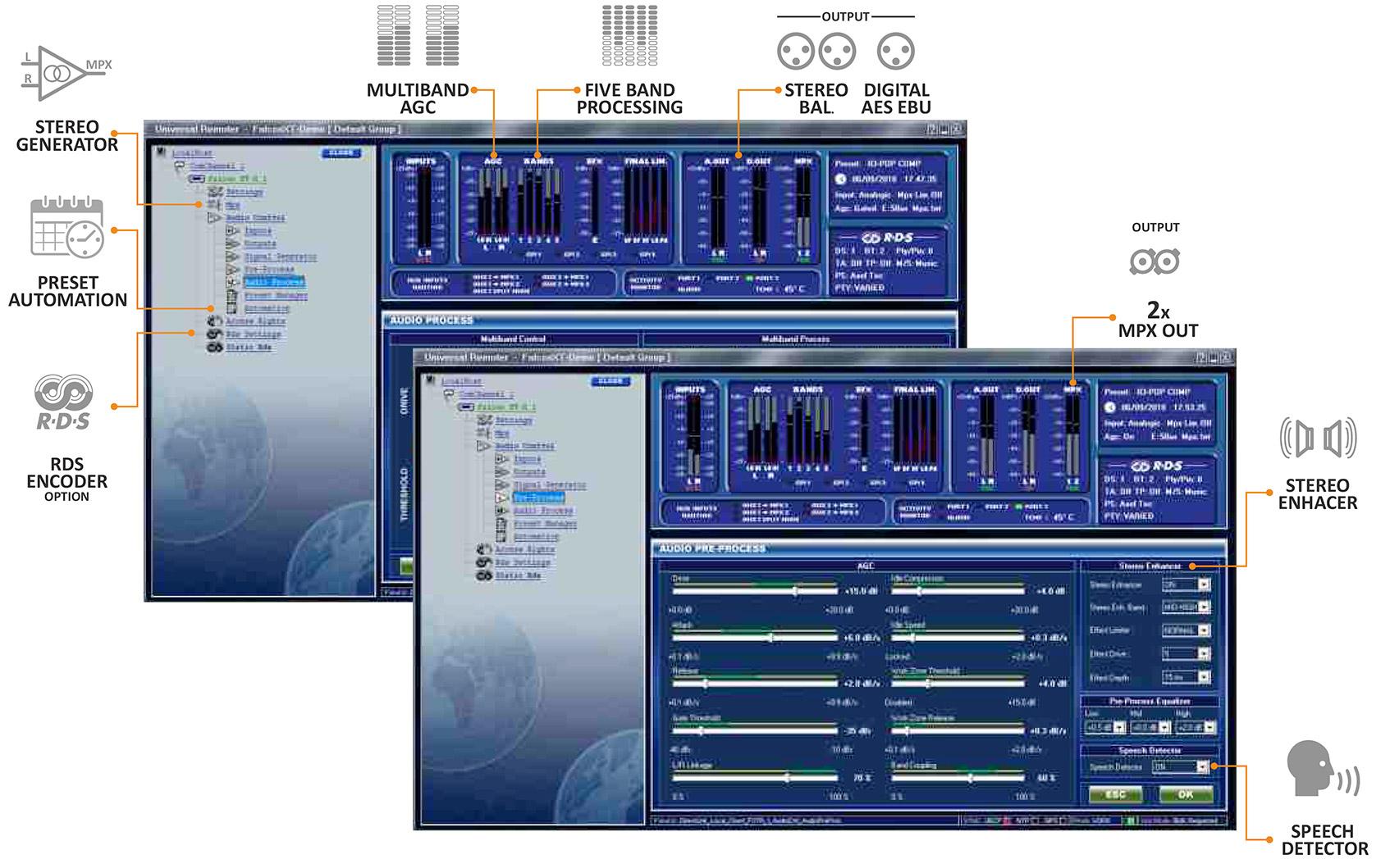 Processeur audio broadcast Falcon XT AxelTech