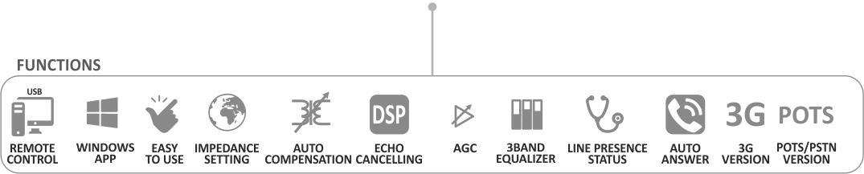 Macrotel hybride numérique X1 AxelTech